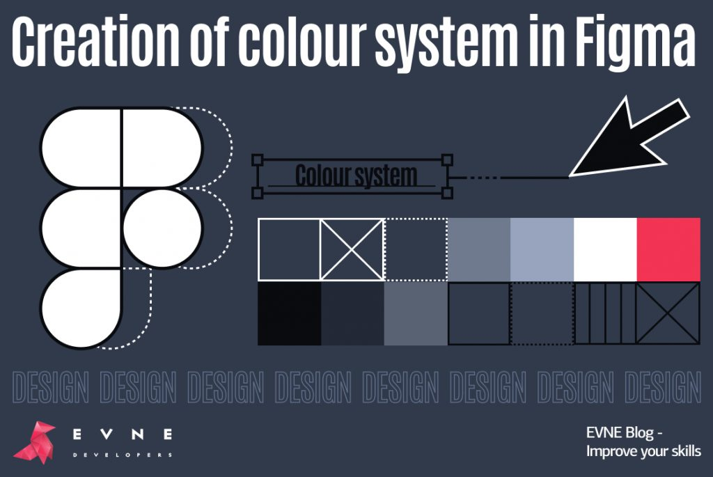 EVNE Developers blog - Creation of colour system in Figma